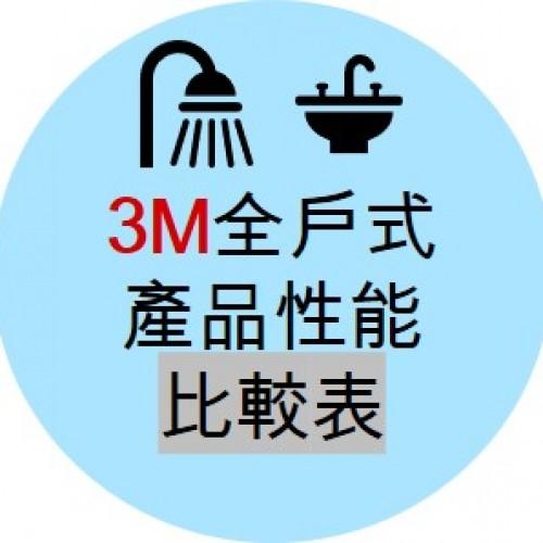 3M 全戶式系列產品性能表 全戶式過濾比較表